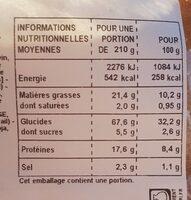 Pavé Thon, tomates, ciboulette, pesto, sucrine - Nutrition facts - fr