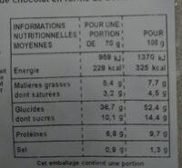 Brioche bonhomme pépites chocolat - Nutrition facts - fr