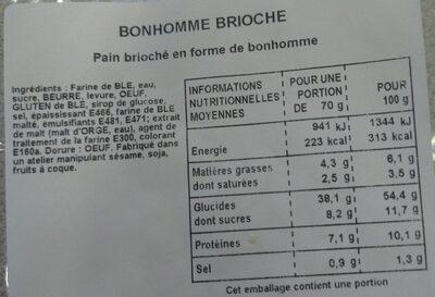 Bonhomme brioche - Nutrition facts