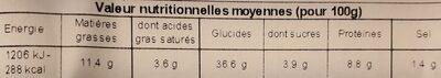 Panière mixte - Informations nutritionnelles - fr