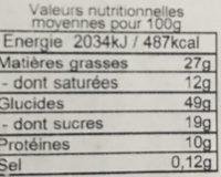 Corne de gazelle - Nutrition facts