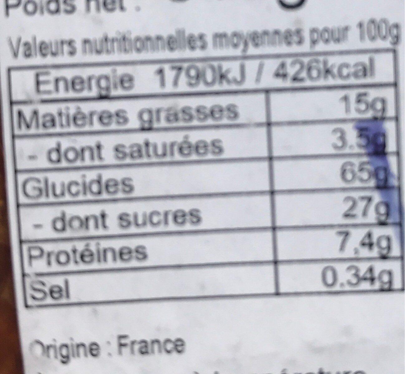 Assortiment de baklawas - Informations nutritionnelles - fr
