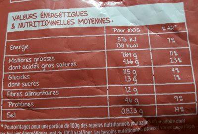 Purée à la savoyarde - Informations nutritionnelles