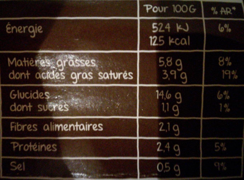 Écrasé de pommes de terre champignons de Paris et cèpes - Informations nutritionnelles