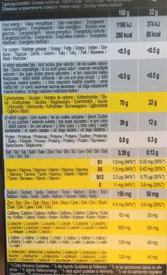 Energy gel long distance - Nutrition facts