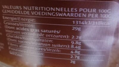 Tomatade câpres et olives - Voedingswaarden