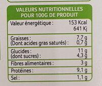 Galettes Poivrons et tomates confits - Voedingswaarden - fr