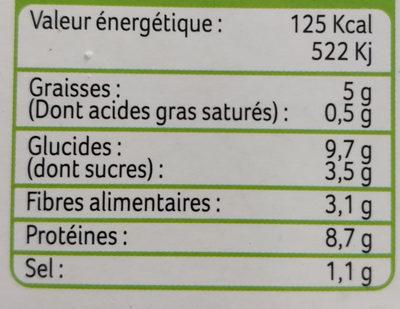 Galettes aux légumes confits - Informations nutritionnelles
