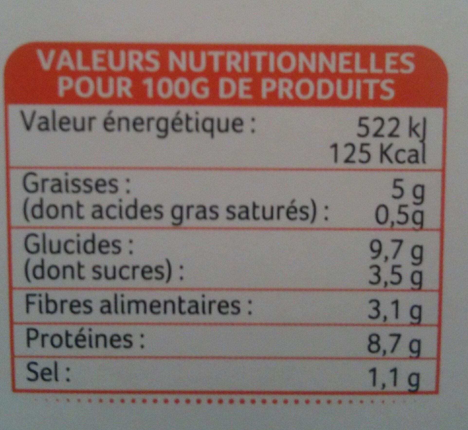 galettes de légumes - Nutrition facts