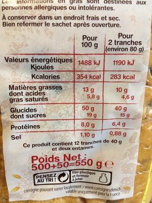 Gâche tranchée - Valori nutrizionali - fr