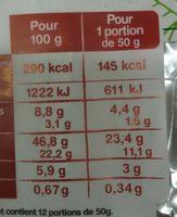 Le chinois des rois - Nutrition facts