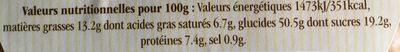 Brioche Tressée aux Pépites de Chocolat au Lait - Voedingswaarden