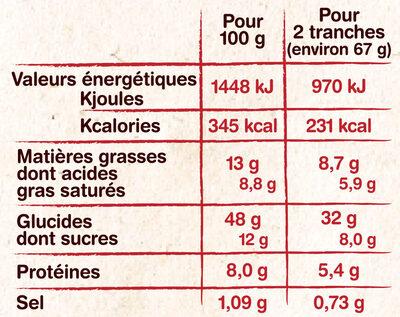 La Gâche Tranchée au Beurre Frais et à la Crème Fraîche - Nährwertangaben - fr