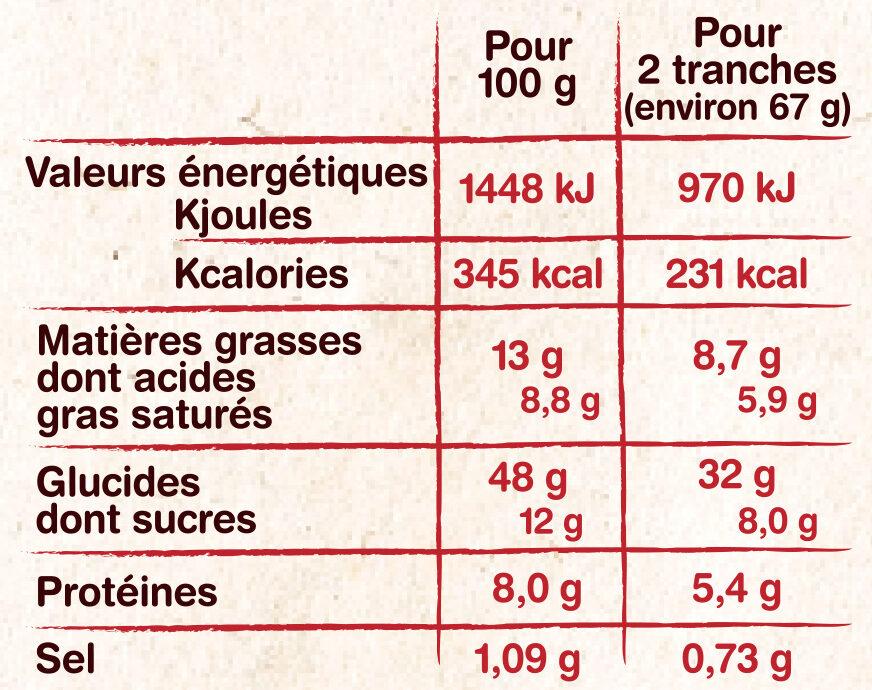 La Gâche Tranchée au Beurre Frais et à la Crème Fraîche - Informations nutritionnelles - fr