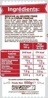 La Gâche Tranchée au Beurre Frais et à la Crème Fraîche - Voedigswaarden