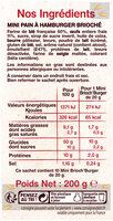 Mini brioche Burger - Voedingswaarden - fr