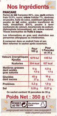 Pancakes - Ingrediënten - fr