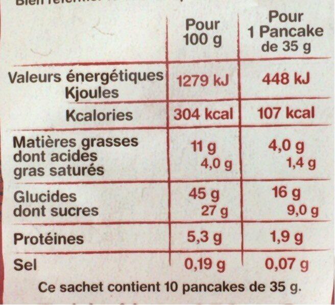 Pancakes - Voedingswaarden - fr