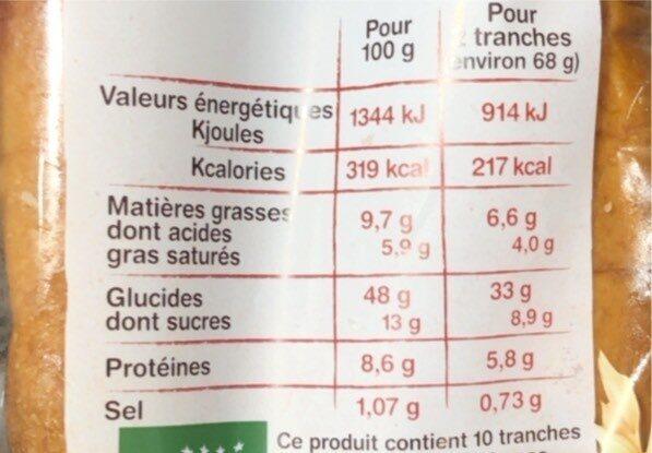 Gâche tranchrée bio - Voedingswaarden - fr