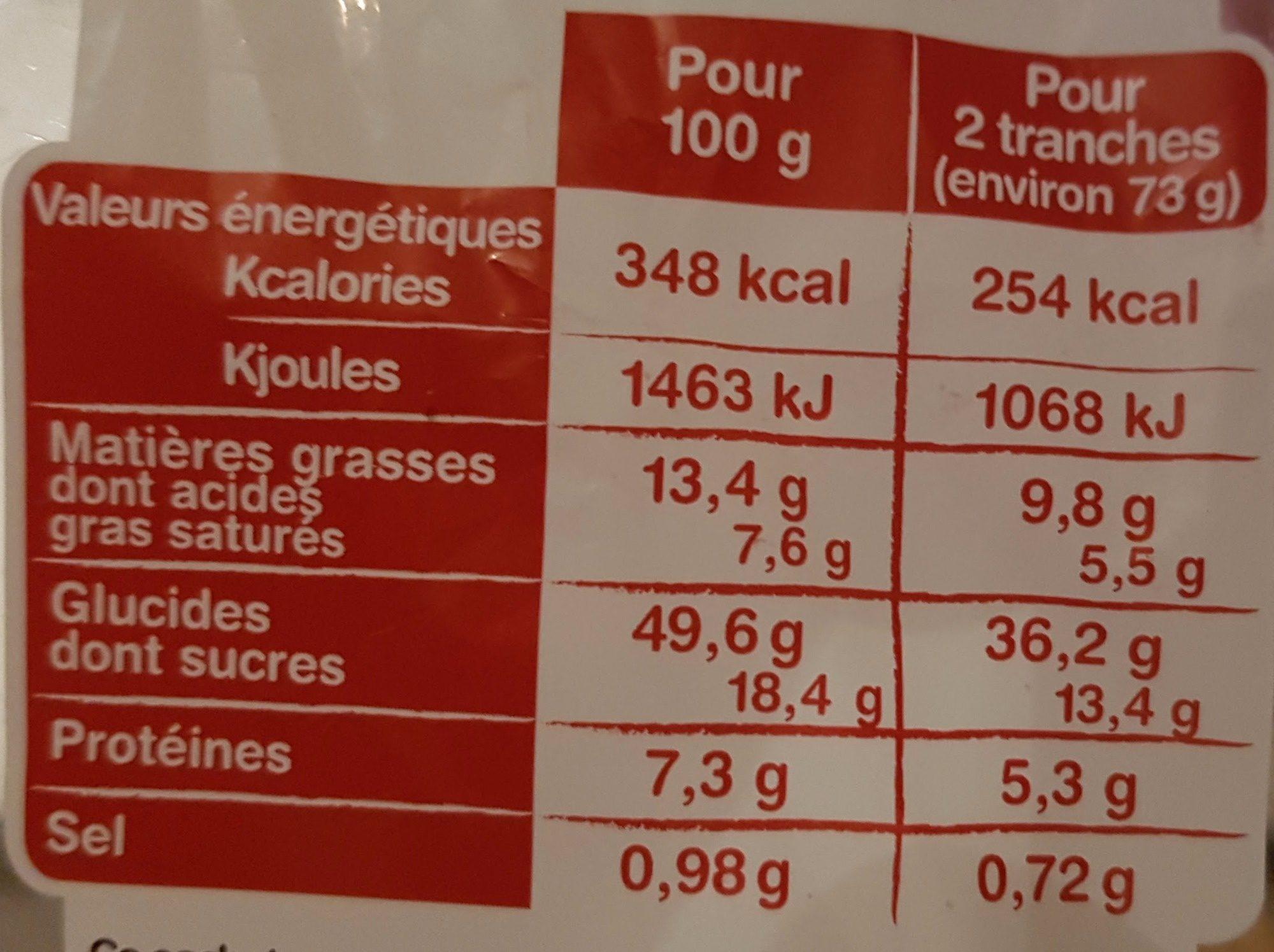 La Gache Tranchée - Nutrition facts
