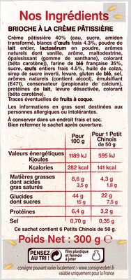 6 Petits Chinois - Ingrediënten - fr