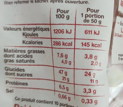 Le Chinois - Informations nutritionnelles - fr