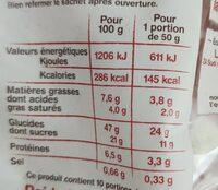 Chinois aux Pépites de chocolat - Informations nutritionnelles - fr