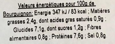 Bœuf Bourguignon, Pommes de Terre en Grenaille - Voedingswaarden
