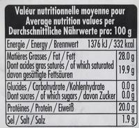 Fromage de brebis au lait pasteurisé (28% MG) - Nutrition facts - fr
