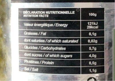 Cornichons polonais à l'aigre-douce - Nutrition facts - fr
