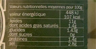 Olives vertes farcies au piment jalapeno - Nutrition facts - fr
