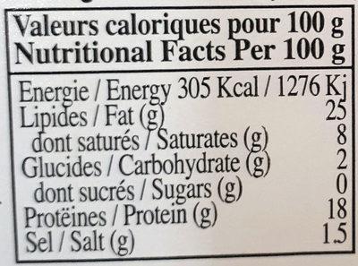 Kabanos apéro - Informations nutritionnelles