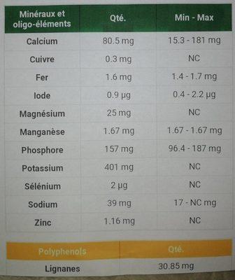 Ail Blanc - Ingrediënten