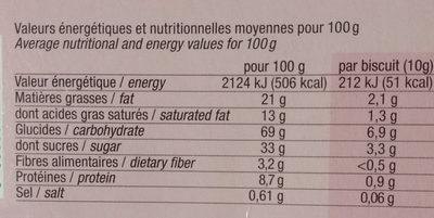 Les Galipotes d'Ardin aux Pépites de Chocolat - Informations nutritionnelles