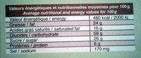 Les broyés du Poitou bio - Informations nutritionnelles