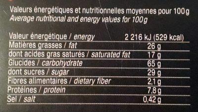 Les Broyés du Poitou - Informations nutritionnelles - fr