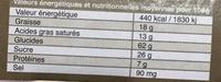 La lettre-à-croquer® - Informations nutritionnelles