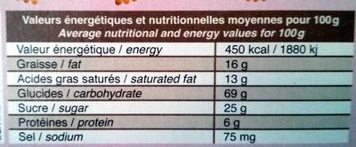 Les Galipotes d'Ardin à l'Angélique - Nutrition facts - fr