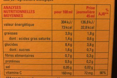 Jus d'Argousier - Informations nutritionnelles - fr