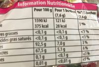 Croq'Andise - Nutrition facts - fr