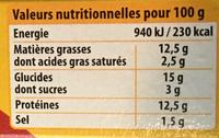 Crousti Croc' Kebab (x 2) - Informations nutritionnelles