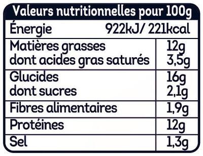 Crousty croc kebab - Informations nutritionnelles - fr