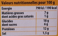 Crousty Croc' Barbecue (x 2) - Informations nutritionnelles