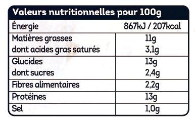 Cordon bleu de dinde - Valori nutrizionali - fr