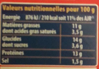 800G Escalope Cordon Bleu de Dinde Maxi Format Père Dodu - Nutrition facts