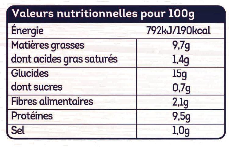 Nuggets de Poulet - Valori nutrizionali - fr