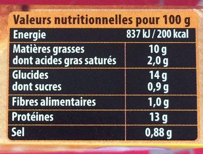 Nuggets aux filets de poulet - Nutrition facts