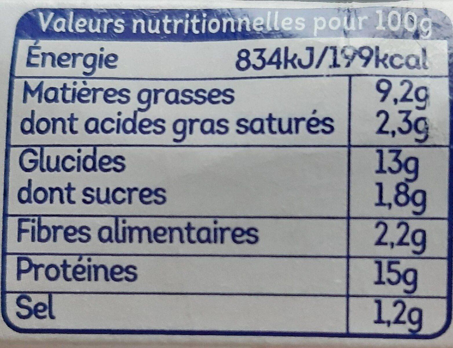 Escalope cordon bleu de poulet 100% filets - Informations nutritionnelles - fr