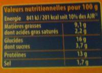 Cordon bleu poulet père dodu x4 - Informations nutritionnelles