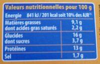Escalope cordon bleu de poulet 100% filets - Nutrition facts - fr